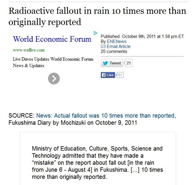 Radioactive fallout in rain 10 times more than originally reported 1.jpg