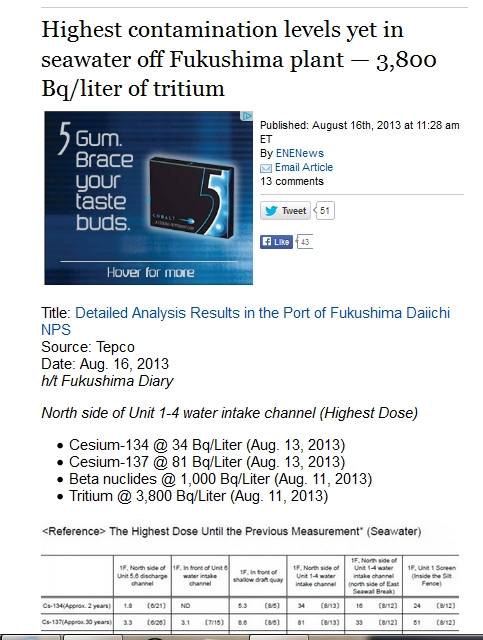 Highest contamination levels yet in seawater off Fukushima plant — 3,800 Bqliter of tritium.jpg