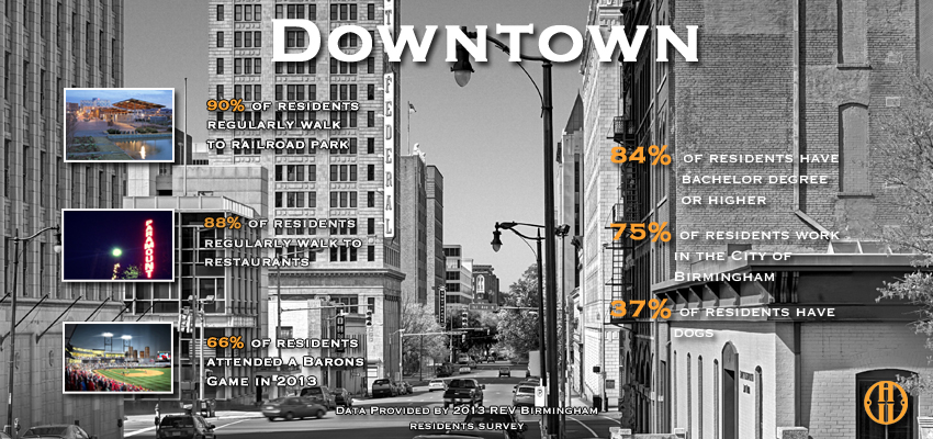 Downtown-Infographic-Website.jpg