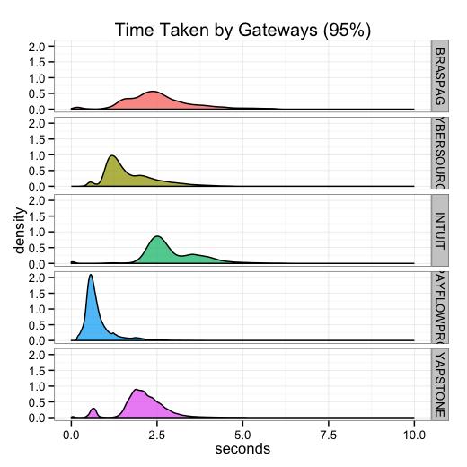 gateway-mid-kde-bp