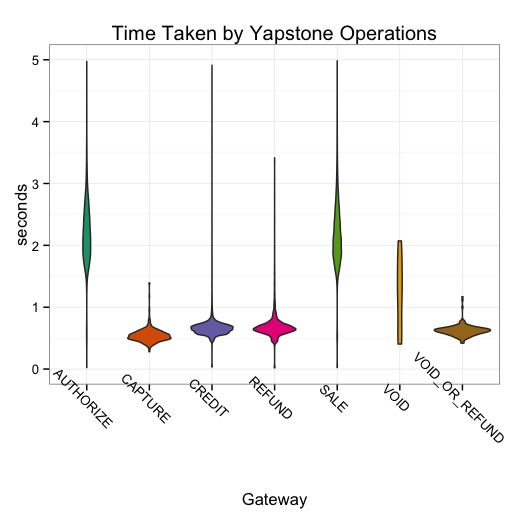 yapstone-operation-bp