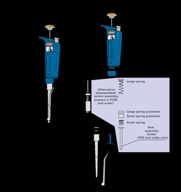 pipette diagram tek pette pipette calibration repair. Black Bedroom Furniture Sets. Home Design Ideas