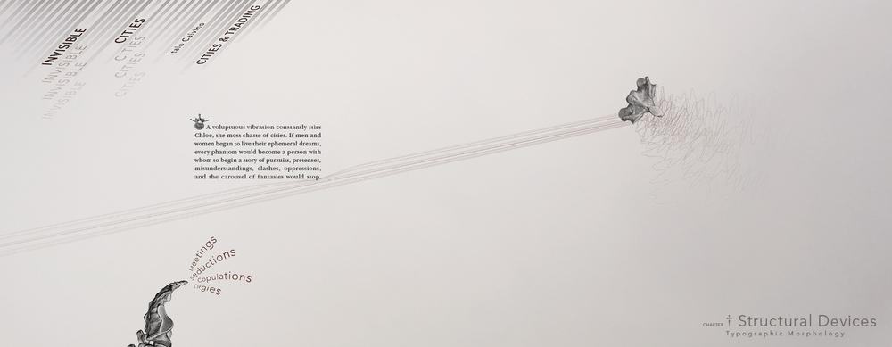 Typographic layouts 2.1