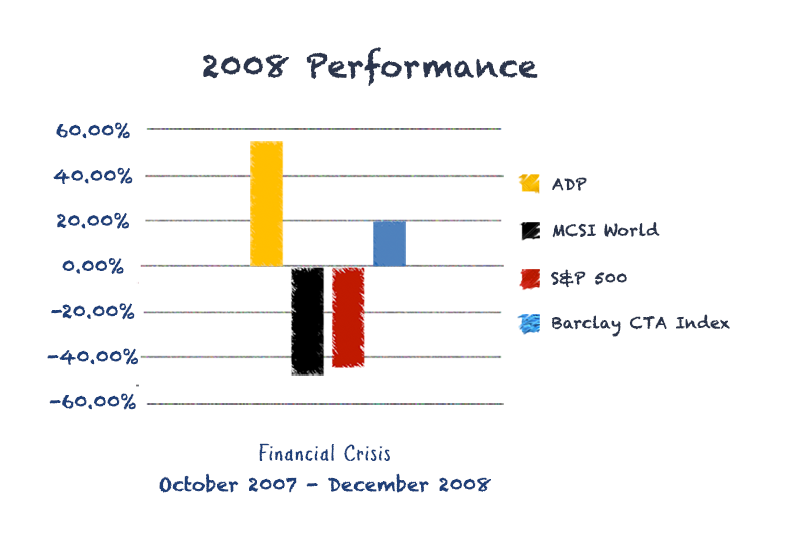 2008-performance.png