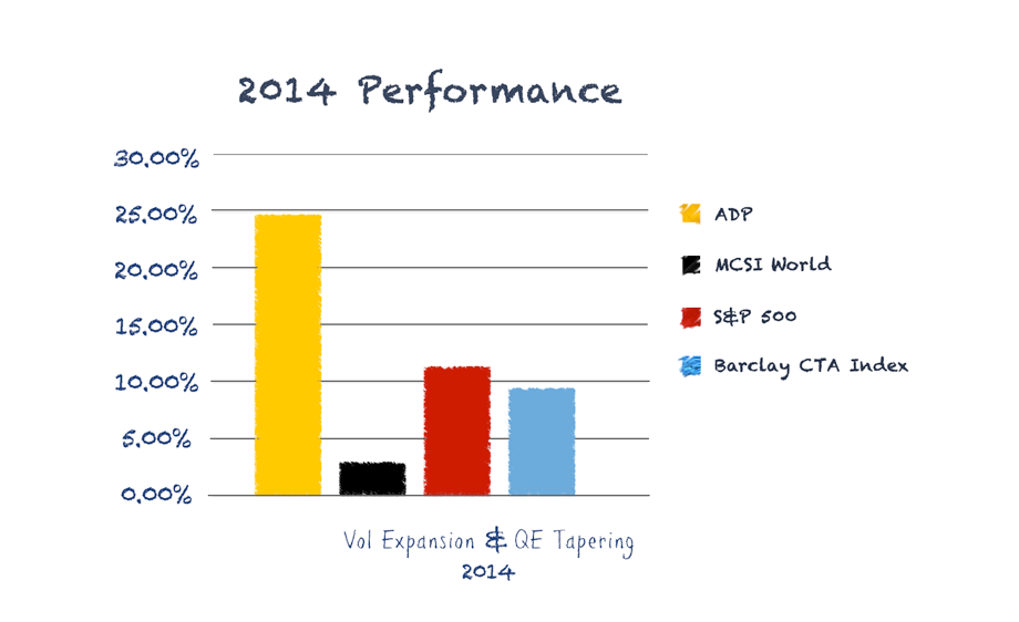 2014-performance.png