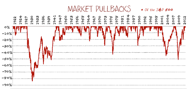 MarketPullbacks-chart.png