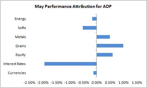 ADP-Attribution-0513aa.jpg