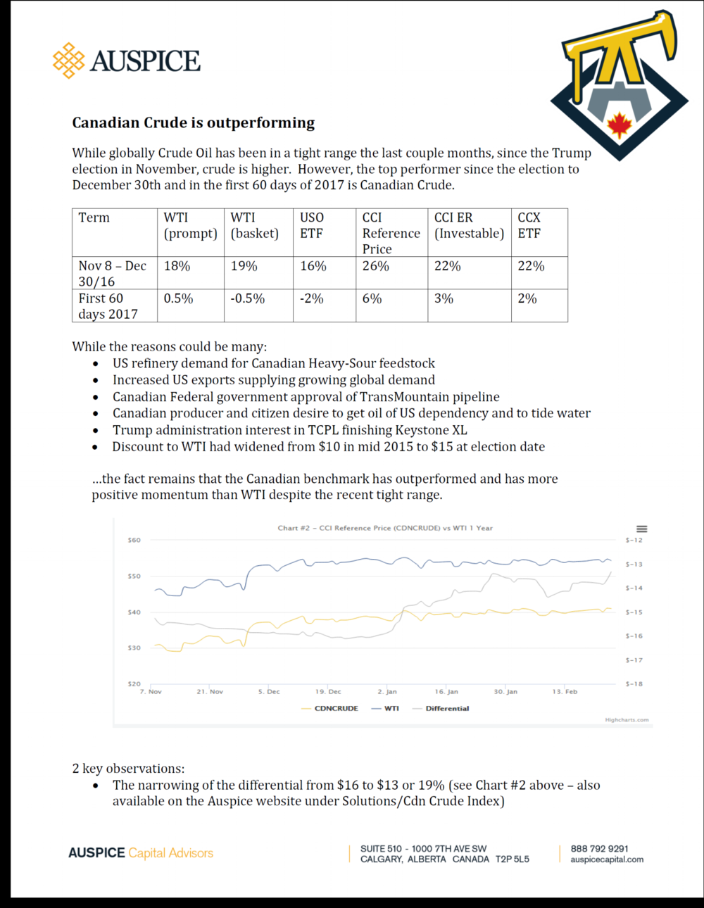 Crude Performance and CCI outperformance to Feb 2017