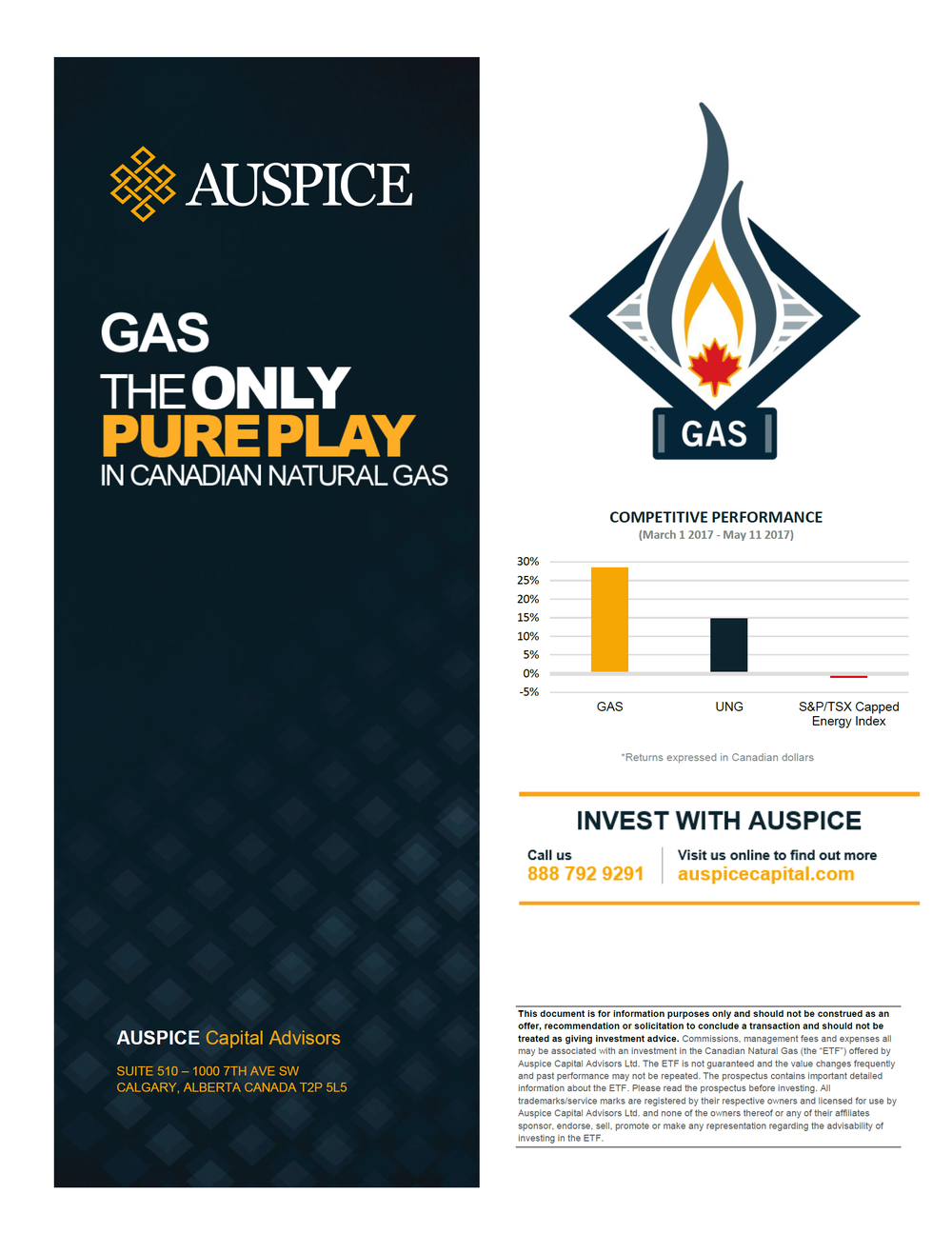 Canadian Gas Pure Play Research