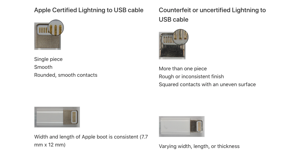 apple-certified-vs-counterfeit