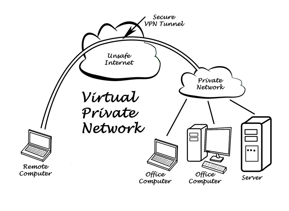 does your team work remotely  you need a vpn  u2014 affinity