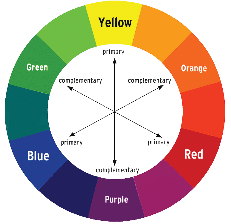 colourwheel01.png