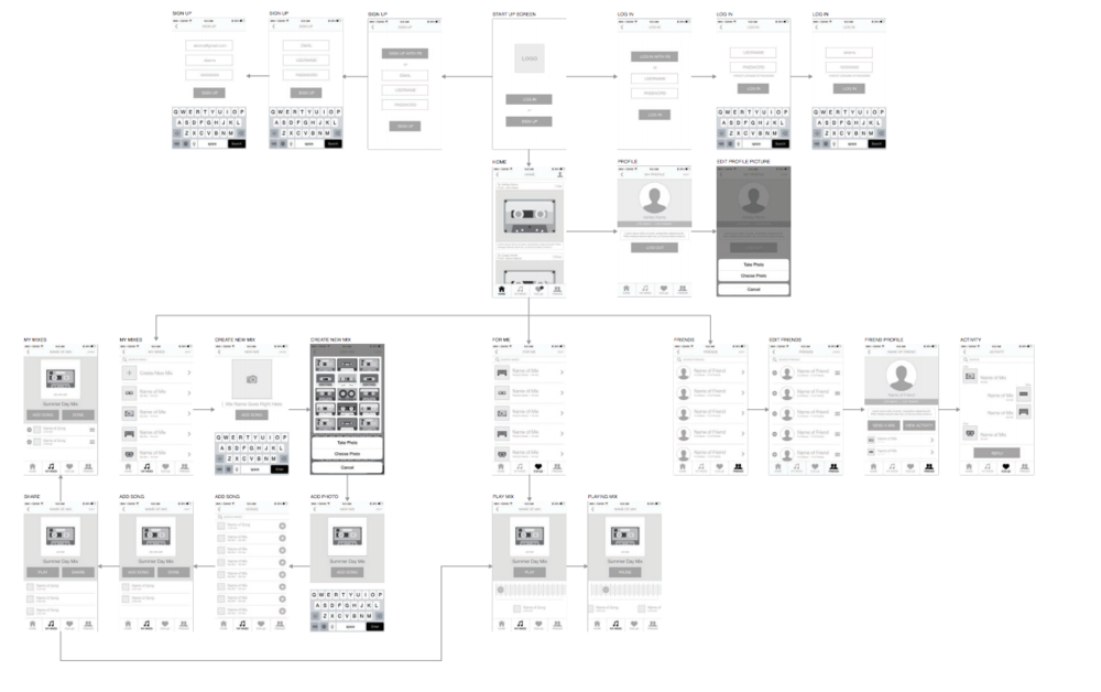 Wireframes by Ashley Kerns for MixTape App - Created in UX Design course