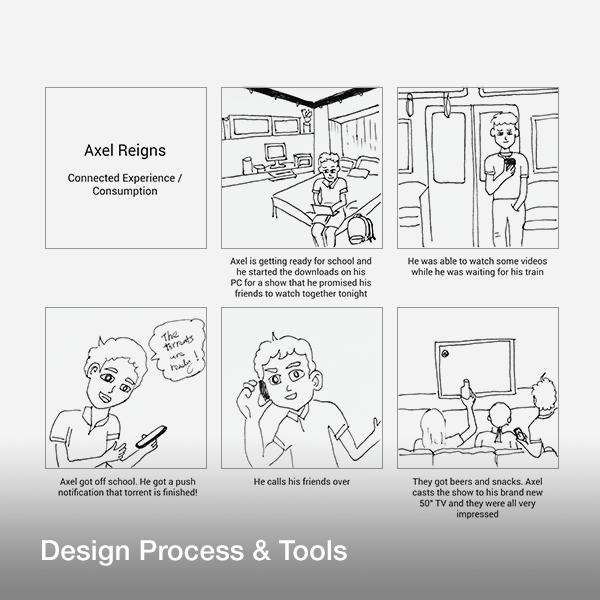 thumbnail-designprocessandtools.png