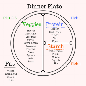Dinner Plate.png
