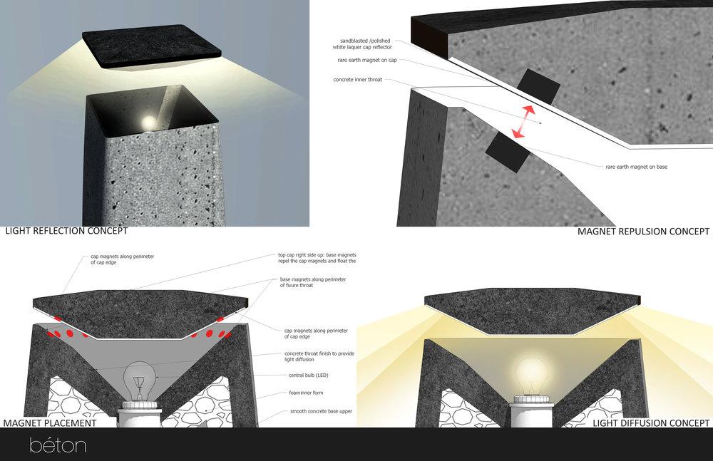 Beton_floor_lamp_EM_3.jpg