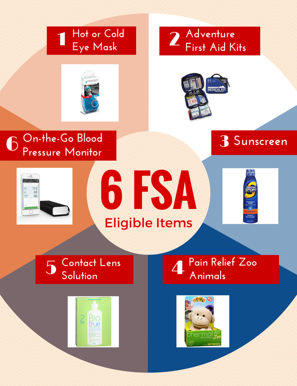 6 FSA Eligible Items.png
