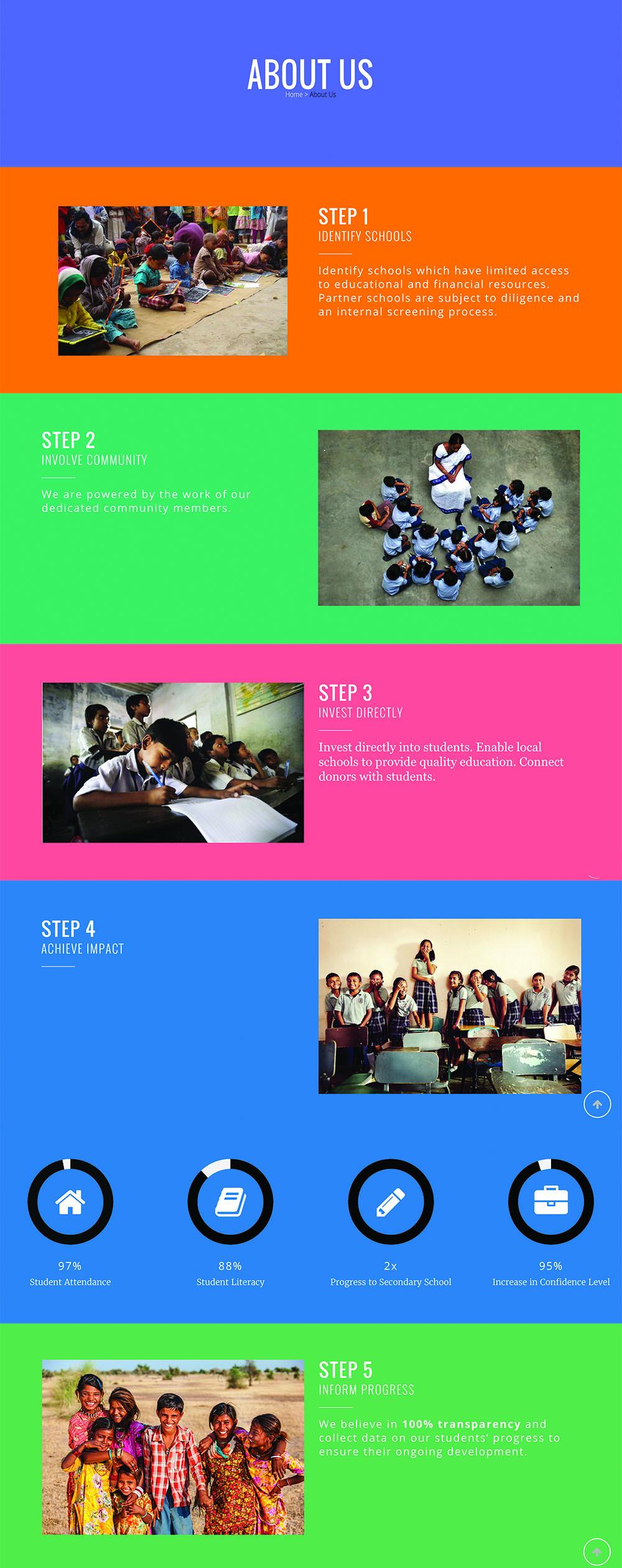 About Page Stitch.jpg