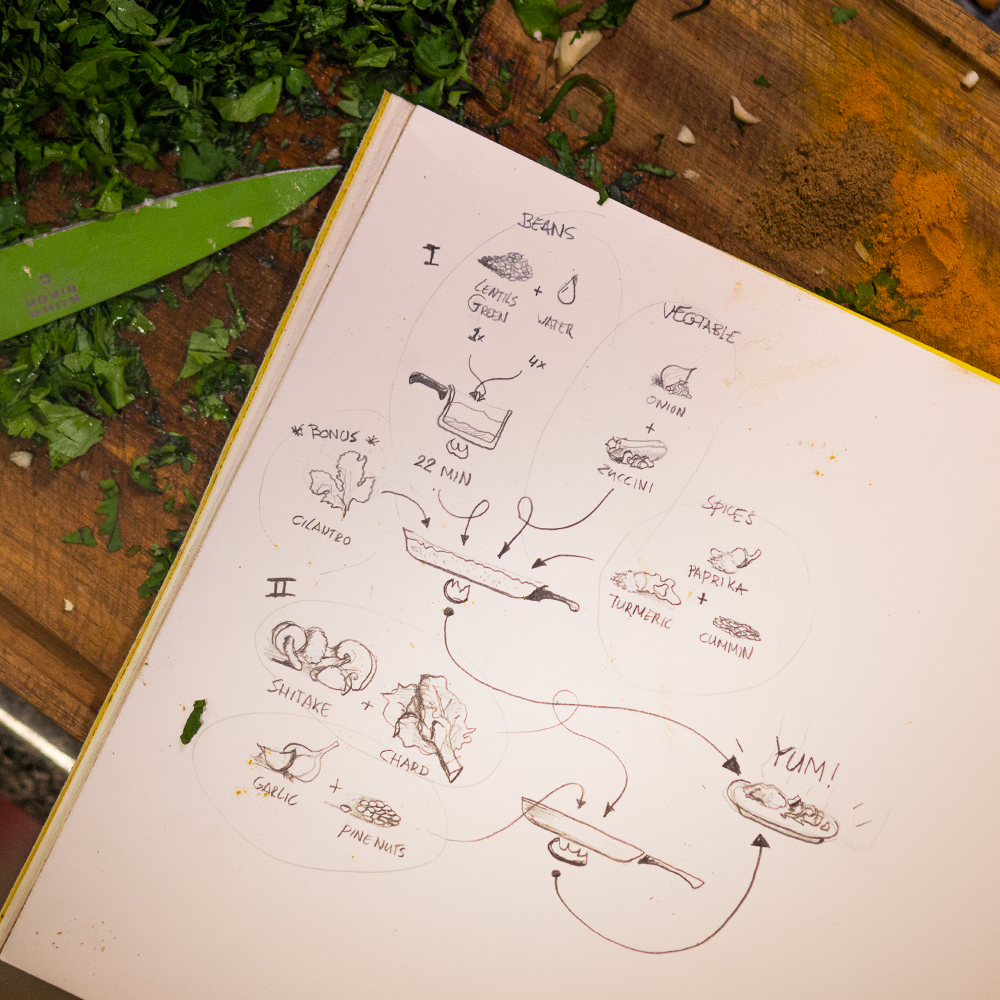 Sander took the liberty to draw out our recipes by hand. Photo: Sander van Dijk.