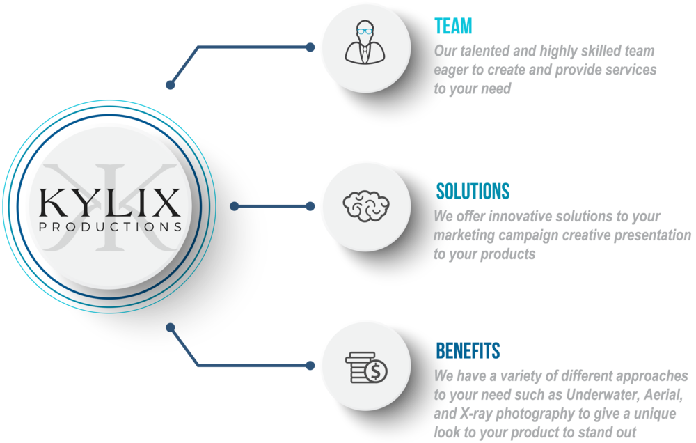 Kylix-service.png