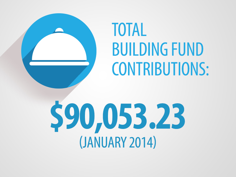 DebtReduction_Building-Fund-02-02-2014.jpg