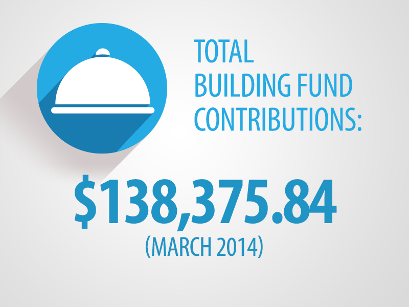 DebtReductionBuilding-Fund-04-06-2014.jpg