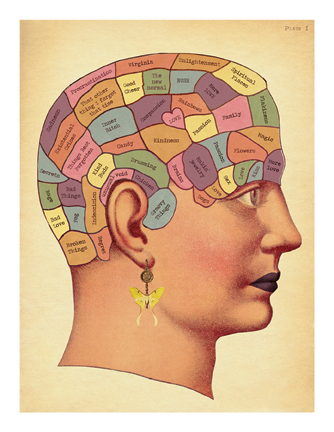 """A Map of Ashley's Brain"""