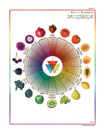 """""""Eat A Rainbow"""""""