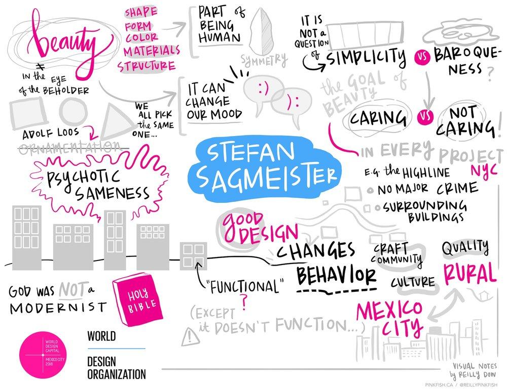 Documentación gráfica digital. Presentación de Stefan Sagmeister en World Design Capital Conference en Ciudad de México, 2018.