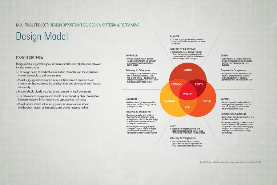 ma_final_design_model.jpg