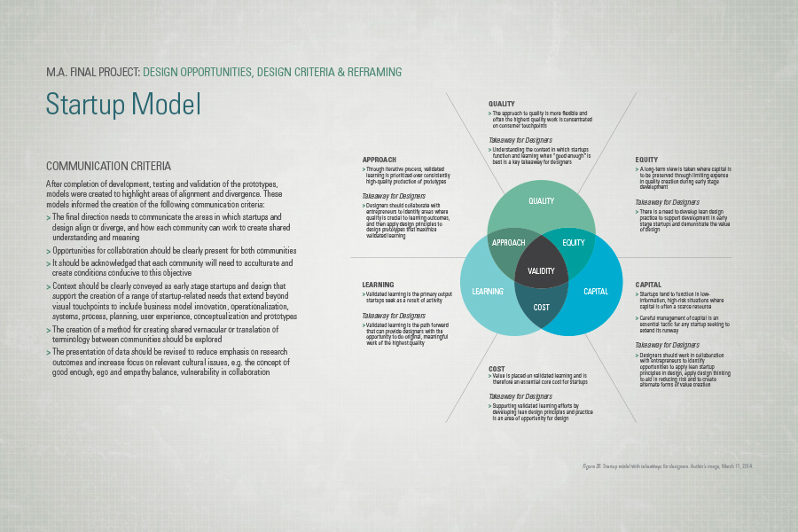 ma_final_startup_model.jpg