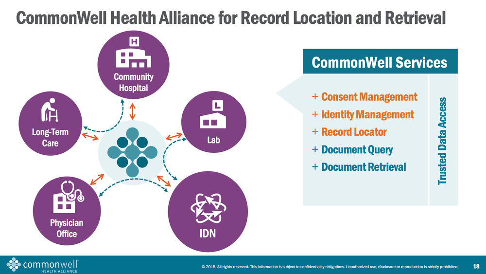 CommonWell_Industry_Deck_041015_v09r_dg.png