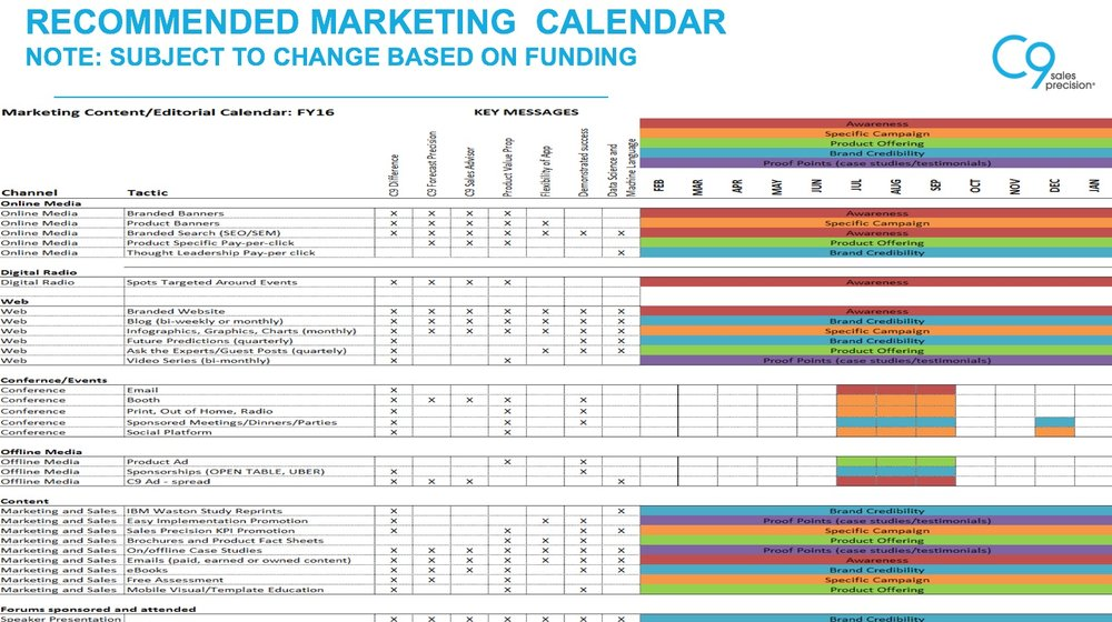 C9_Marketing_Plan_Recommendations_FY16_112414 3.jpg
