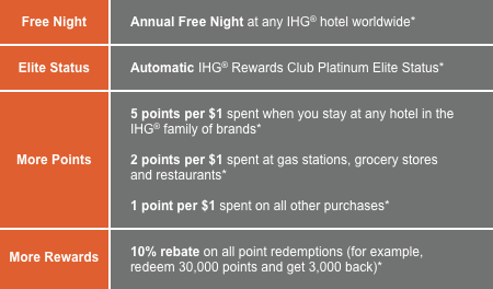 IHG Rewards Club Select MasterCard benefits