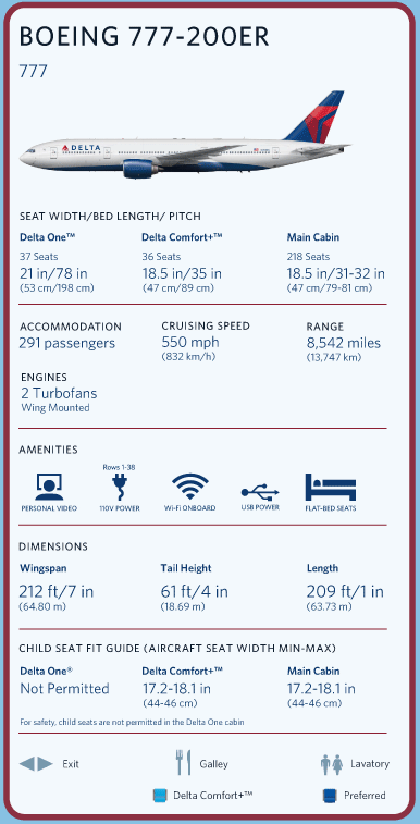 Airlines publish seat size information on their websites