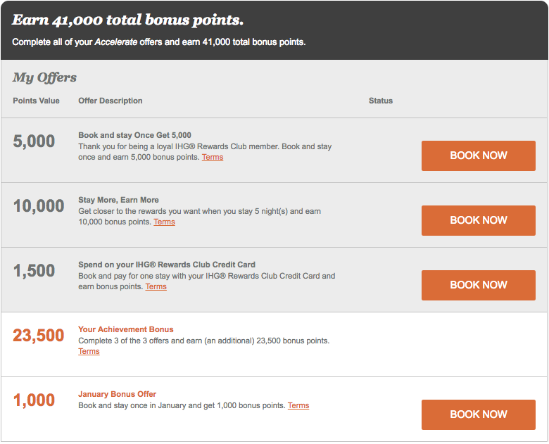"I can earn up to 41,000 bonus IHG Rewards Points with my targeted ""Accelerate"" offers.  (click to enlarge)"