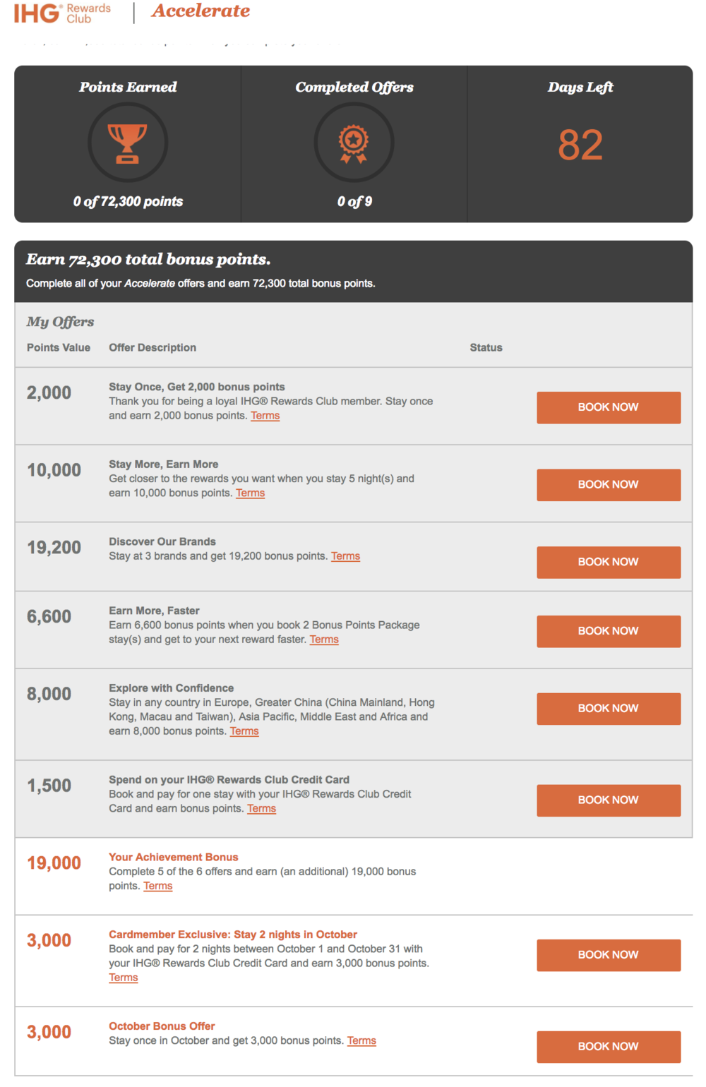 My Fall 2017 IHG Rewards Accelerate promotion  (click to enlarge)