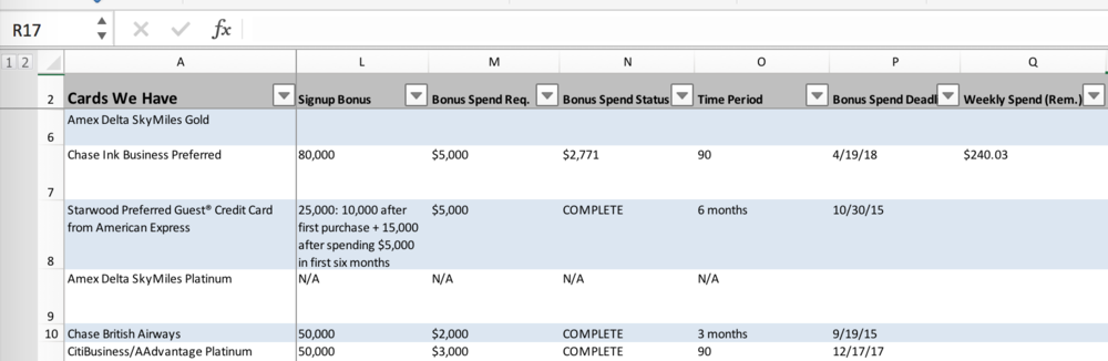To ensure I don't miss out on a sign-up bonus, I monitor my progress. (click to enlarge)
