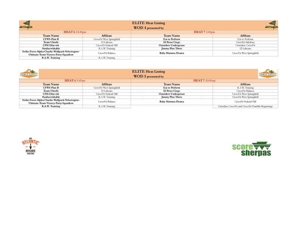 MAAC 15 Heat Listing Day 2 4-5 Elite WODs-page-001.jpg