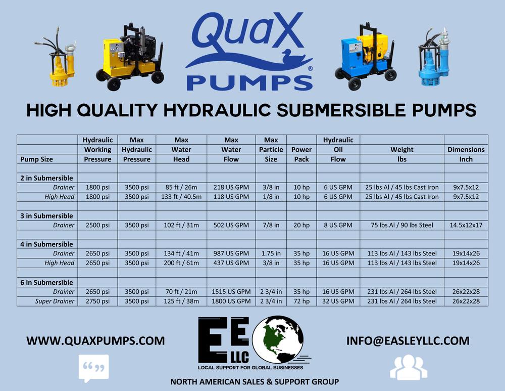 QuaX Specs Flyer Blue Logo_ALT_1A copy.jpg