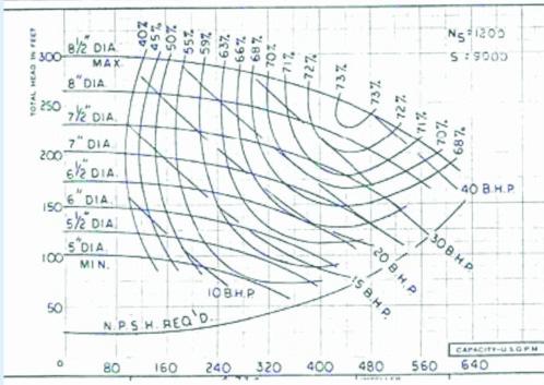 pump curve chart.jpg