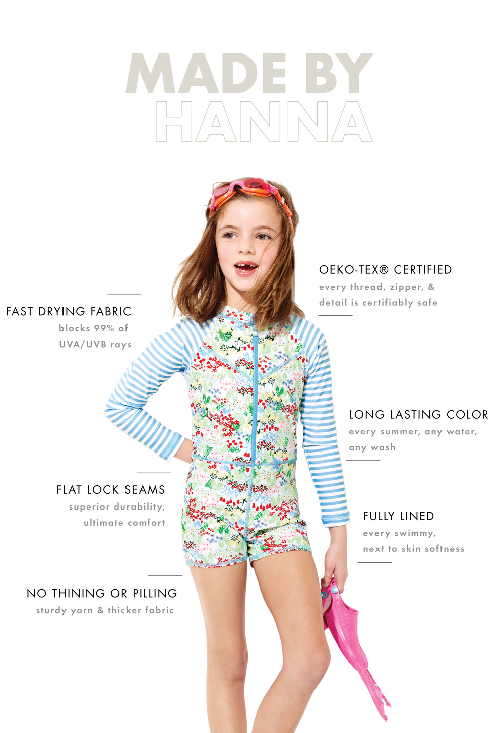 Hanna Andersson Kids Swimsuits