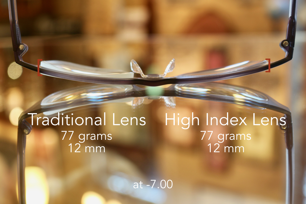 Hi index comparison.png