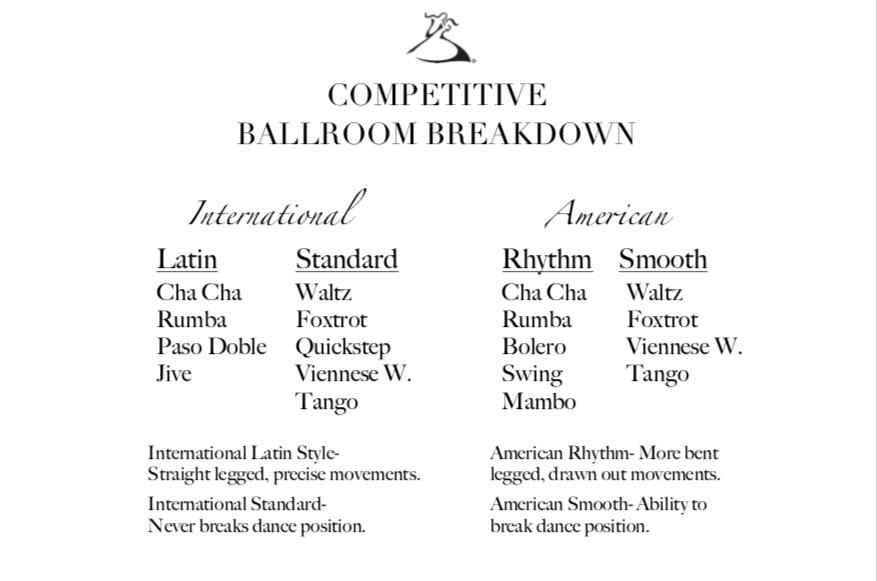 Ballroom Breakdown