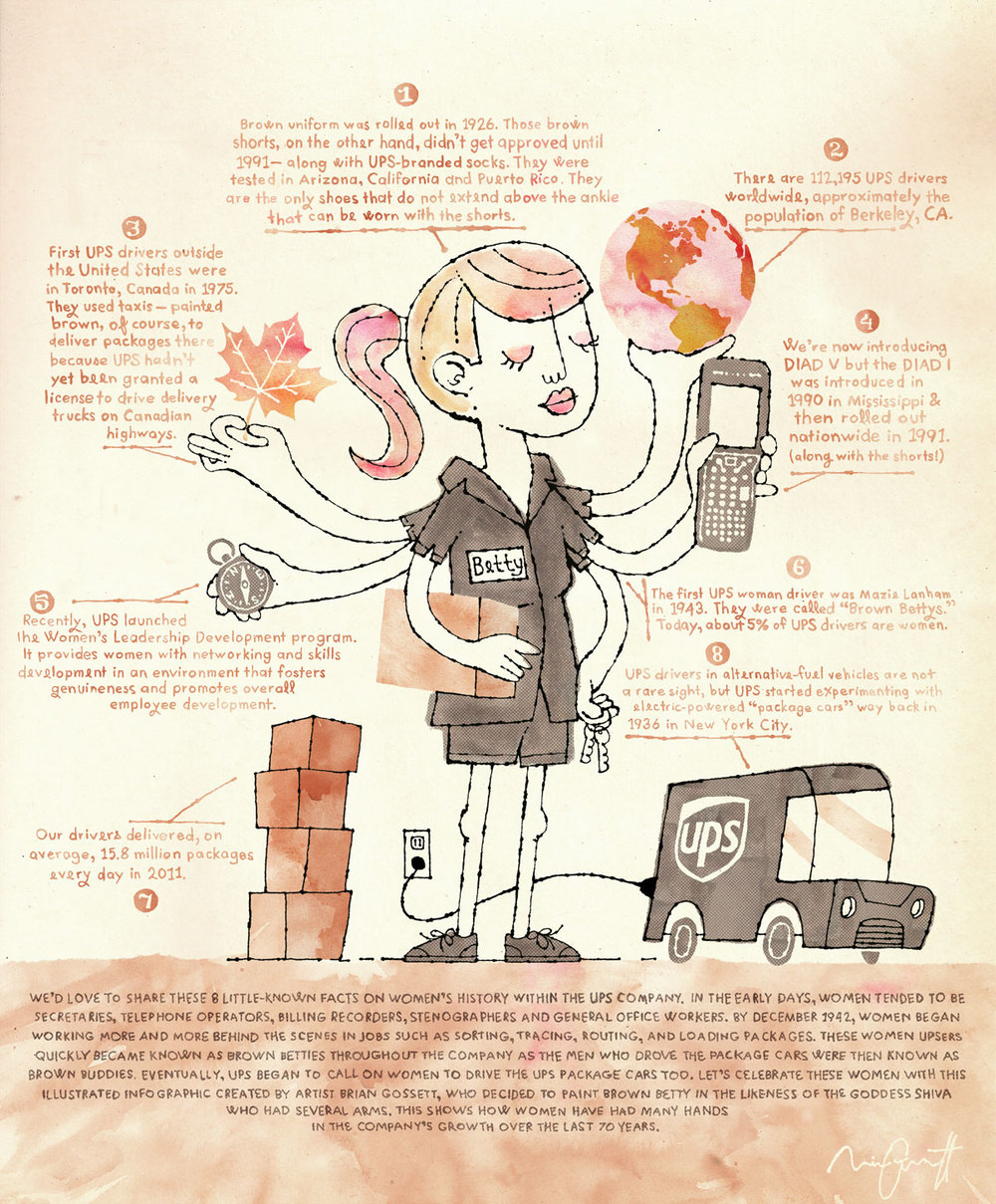 McMurry commissioned me to design a full page editorial infographic piece for UPS about female drivers. I imagined a character as Shiva, the Hindu diety with six arms.