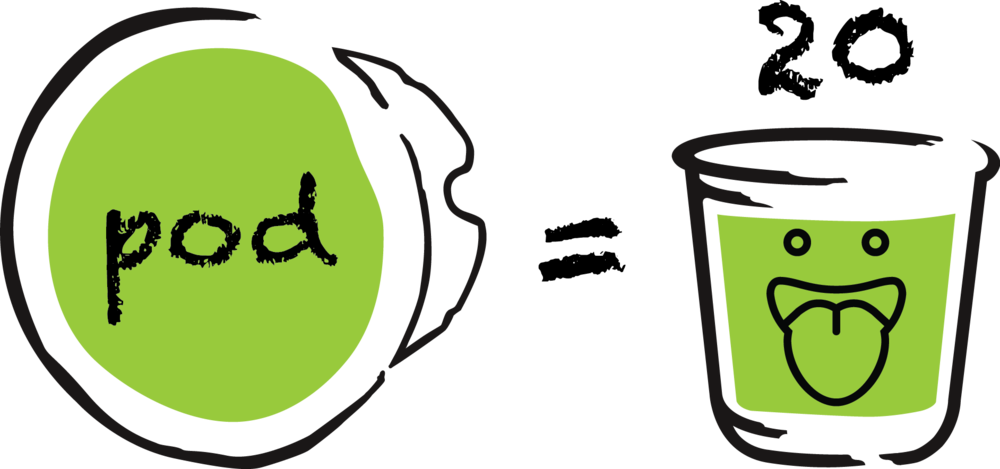 1 pod = 20 cups style 1.png