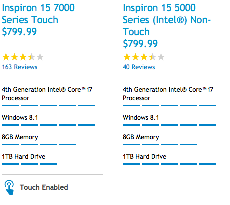 Dell_Inspiron_Pricing