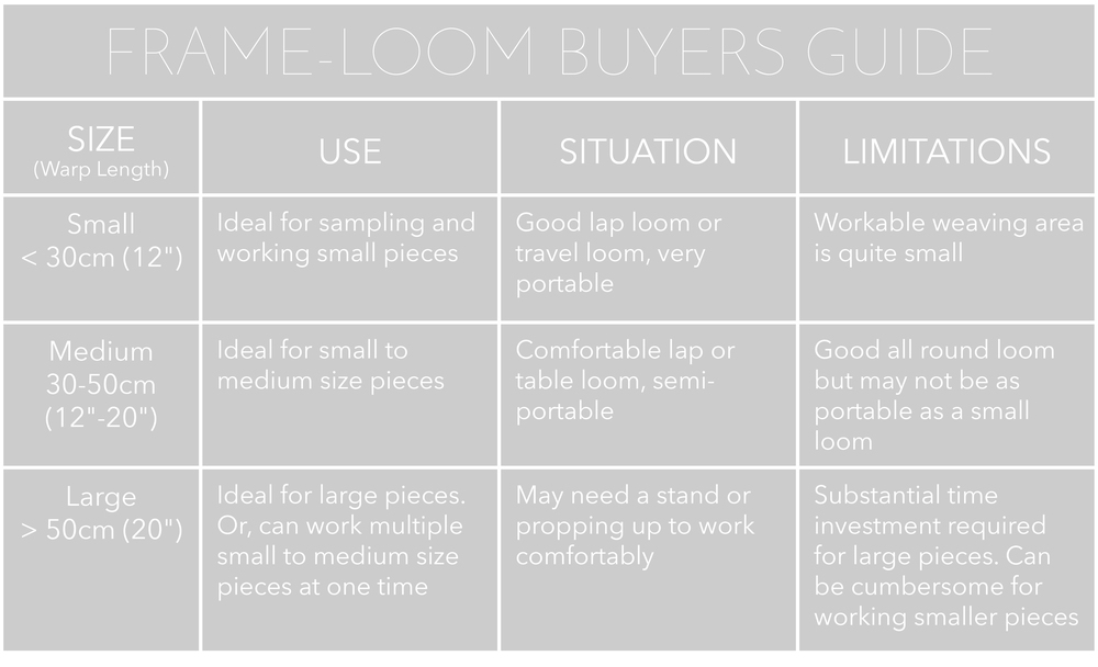 Frame-Loom Buyers Guide
