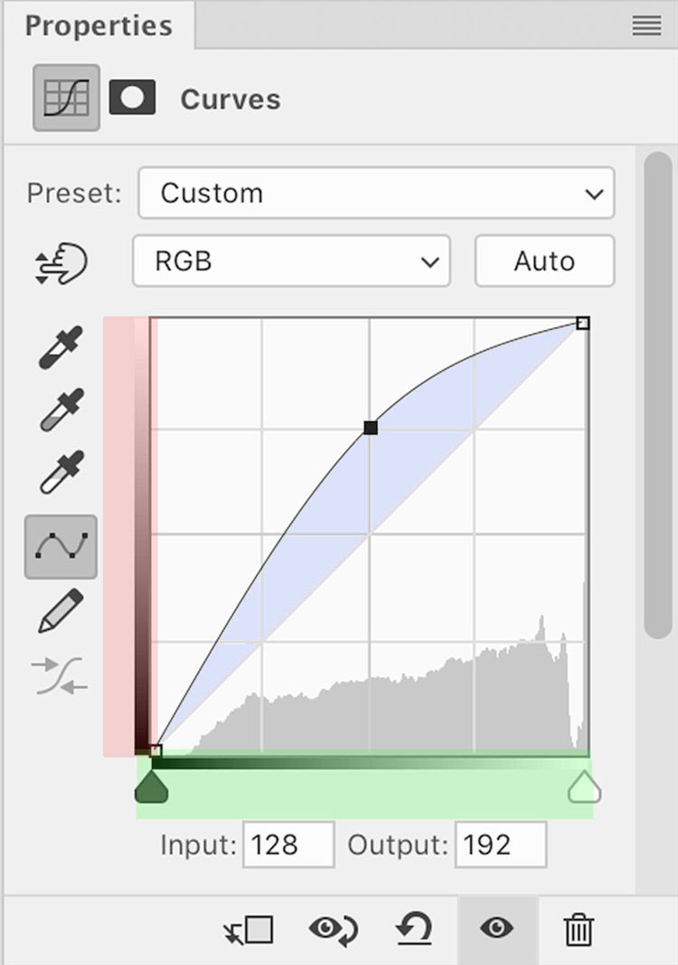 Photoshop's Curve tool Primer