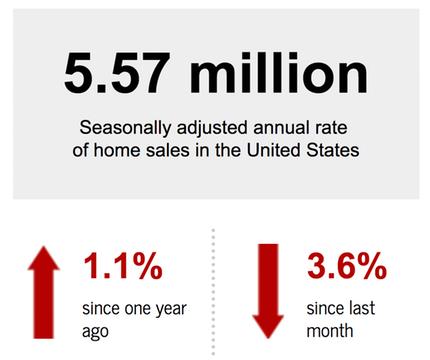 2018 Home Sales.jpg
